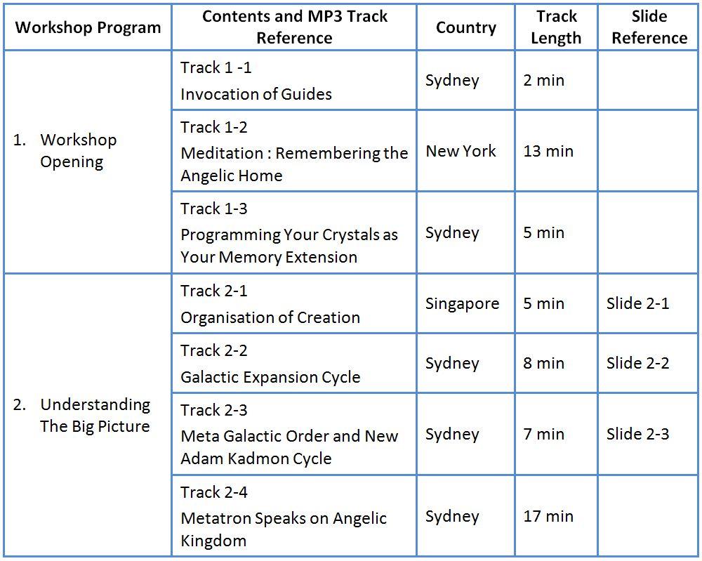 MP3 Tracks Index | ACAST Me