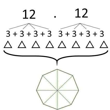 Flight to Lyra through Shapes and Numbers – Invitation from Lyra ...